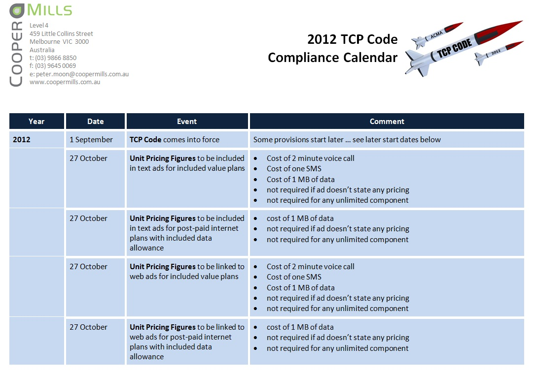 The 2012 TCP Code is heavily date-driven. Initially, different parts ...